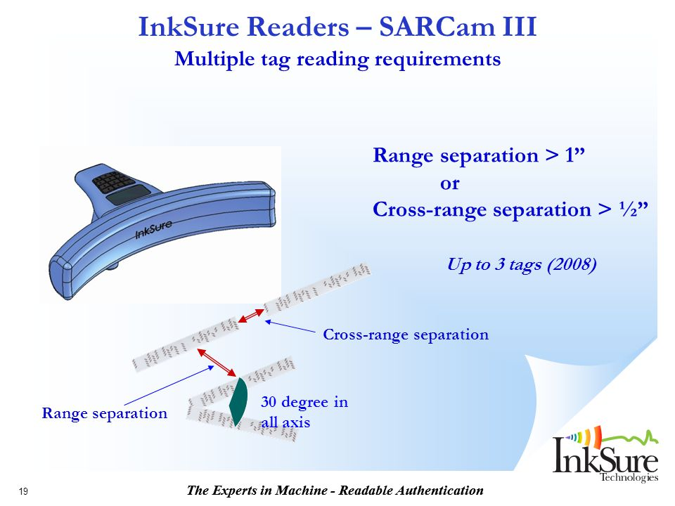 InkSure Readers – SARCam III Multiple tag reading requirements