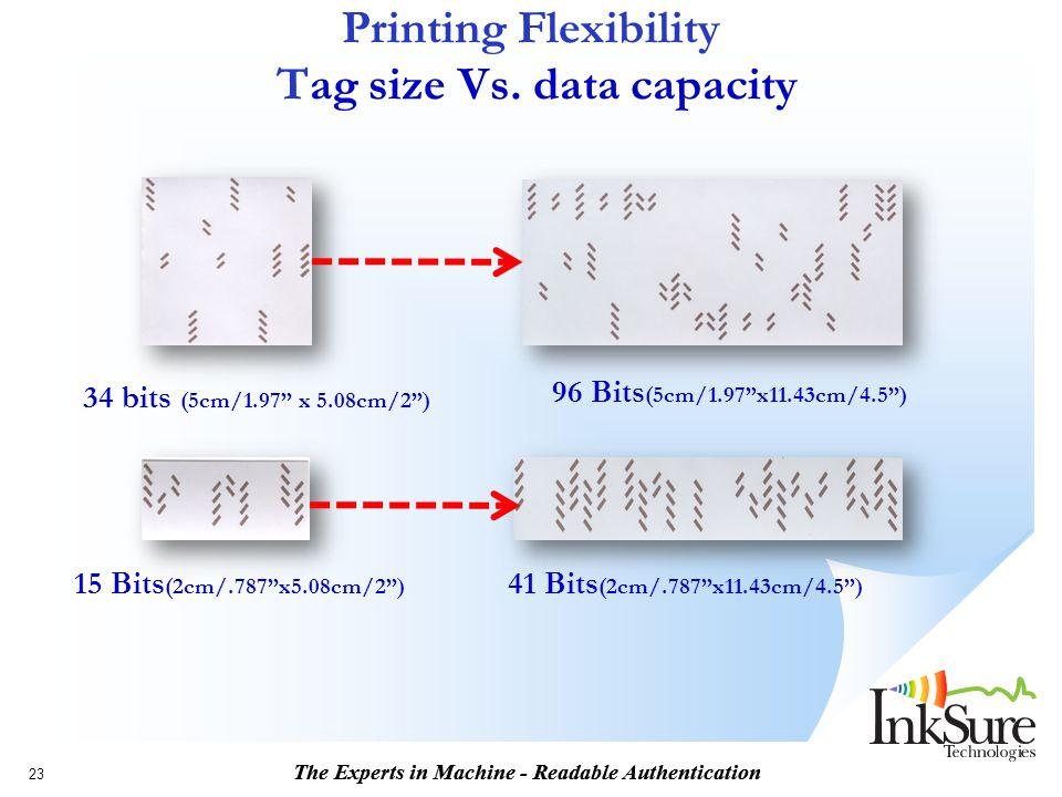Printing Flexibility Tag size Vs. data capacity