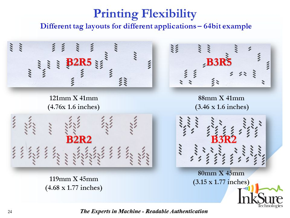 Printing Flexibility Different tag layouts for different applications – 64bit example