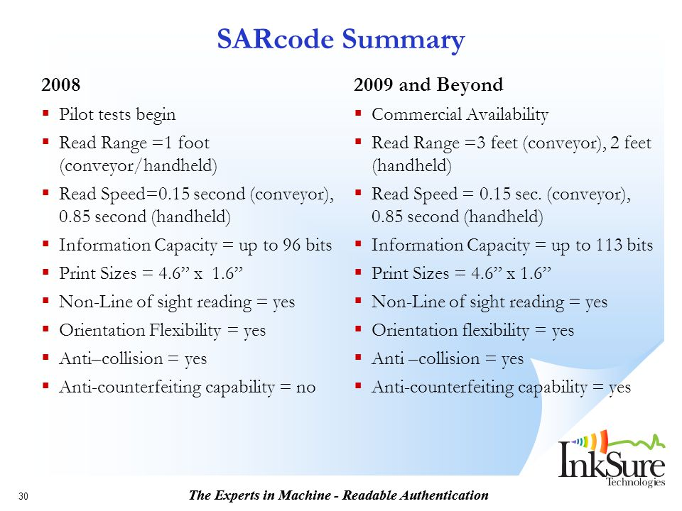 SARcode Summary 2008 2009 and Beyond Pilot tests begin