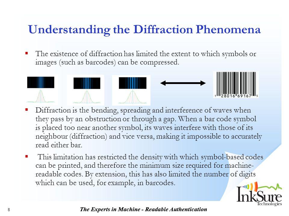 Understanding the Diffraction Phenomena