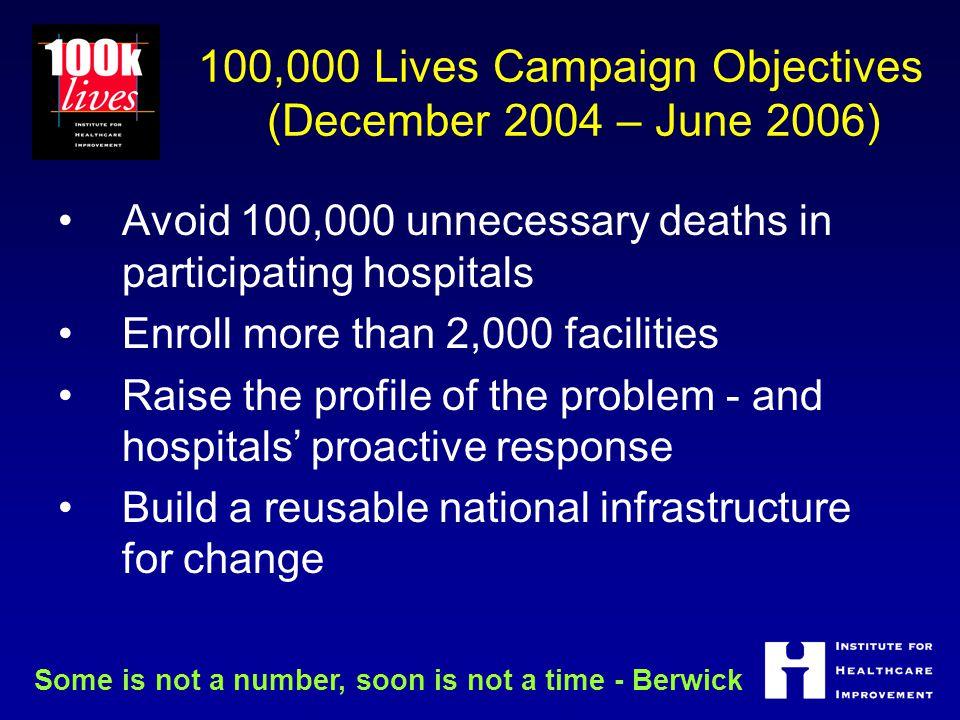 100,000 Lives Campaign Objectives (December 2004 – June 2006)