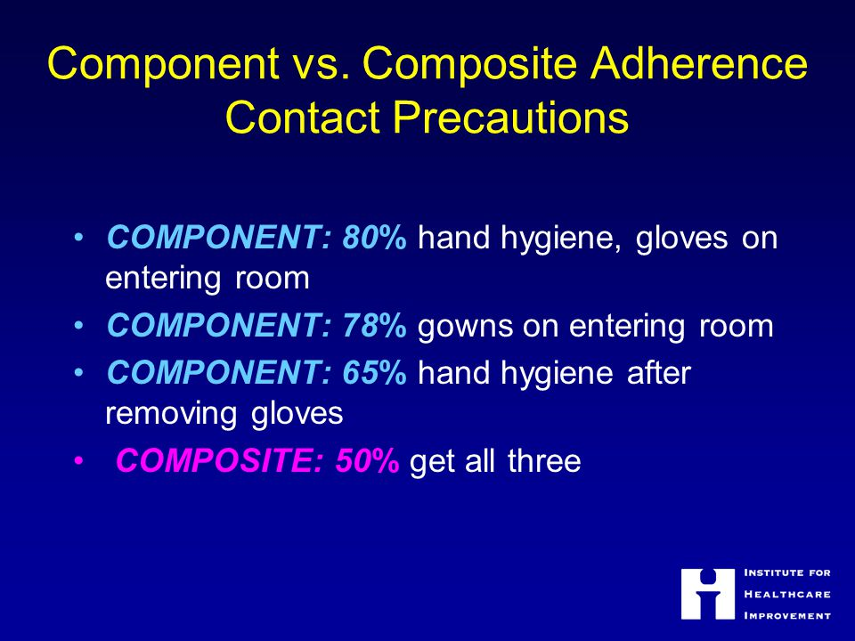 Component vs. Composite Adherence Contact Precautions