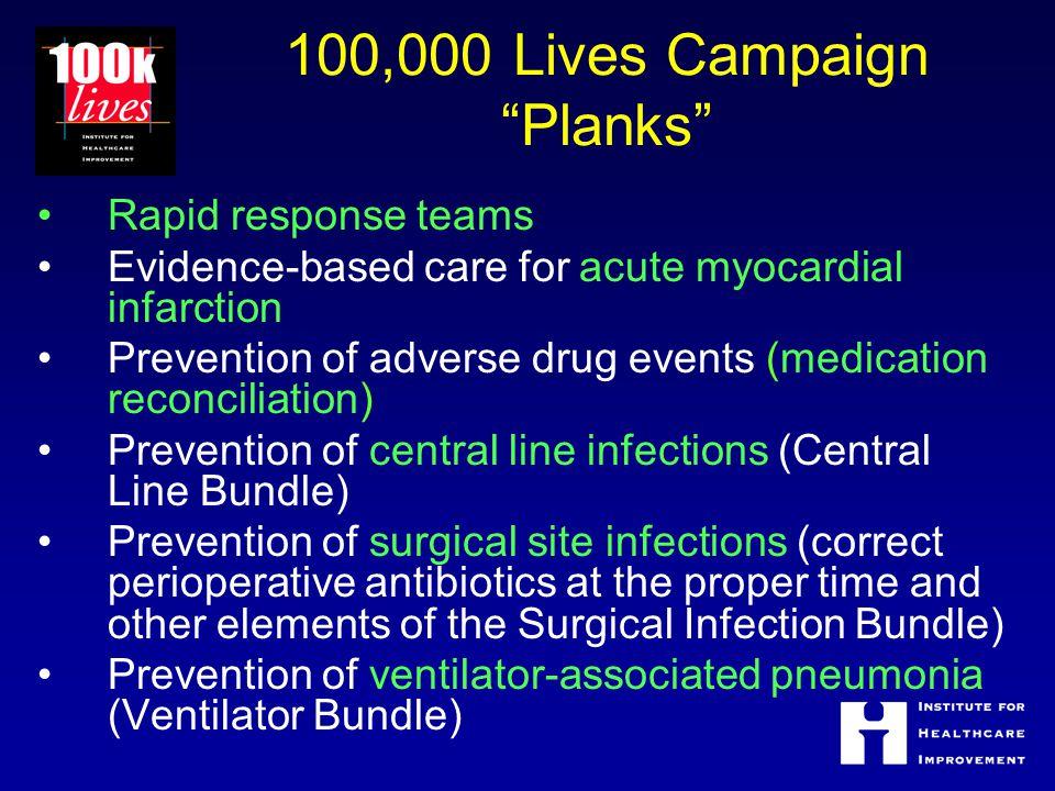 100,000 Lives Campaign Planks