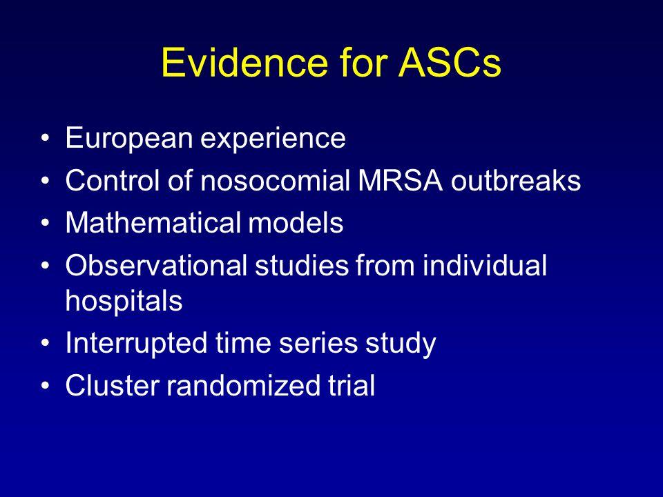 Evidence for ASCs European experience