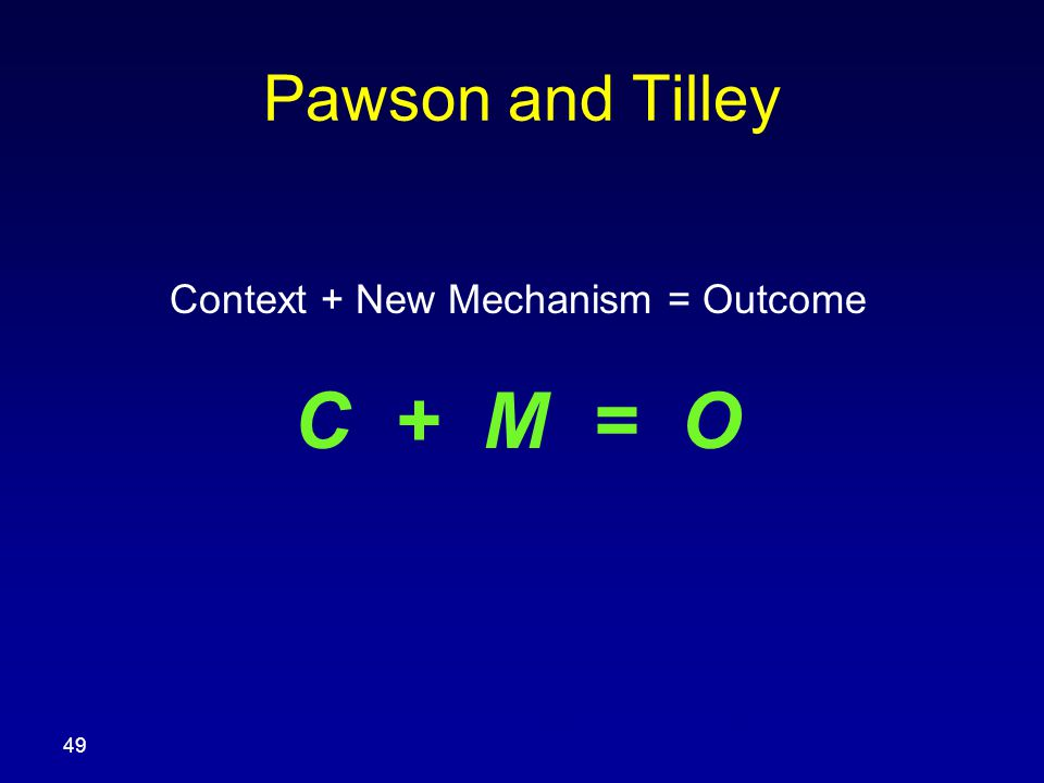 Context + New Mechanism = Outcome