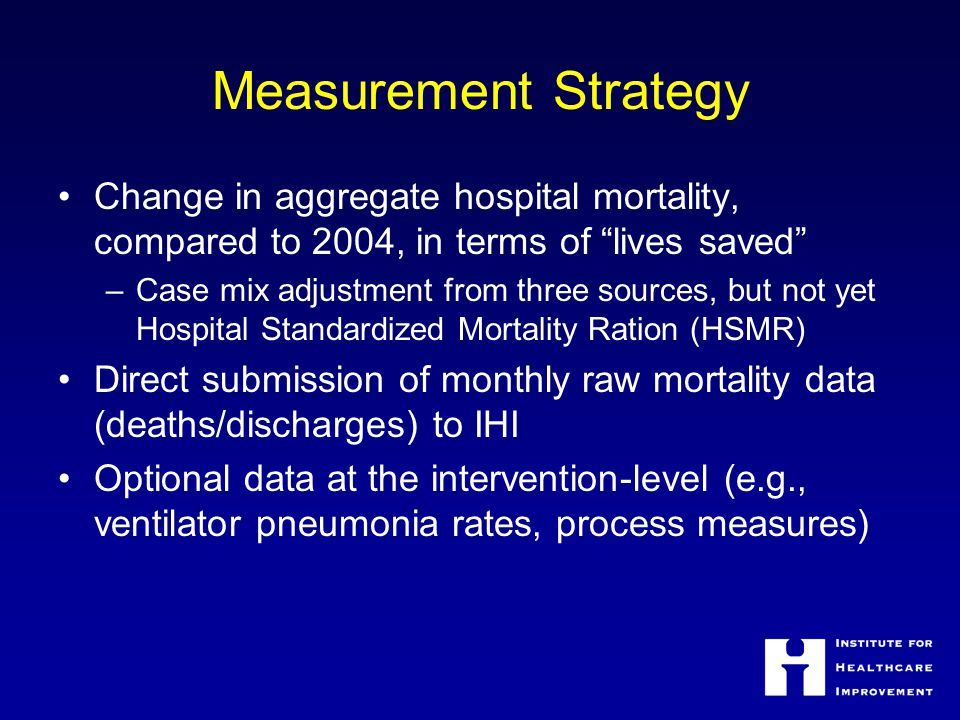 Measurement Strategy Change in aggregate hospital mortality, compared to 2004, in terms of lives saved