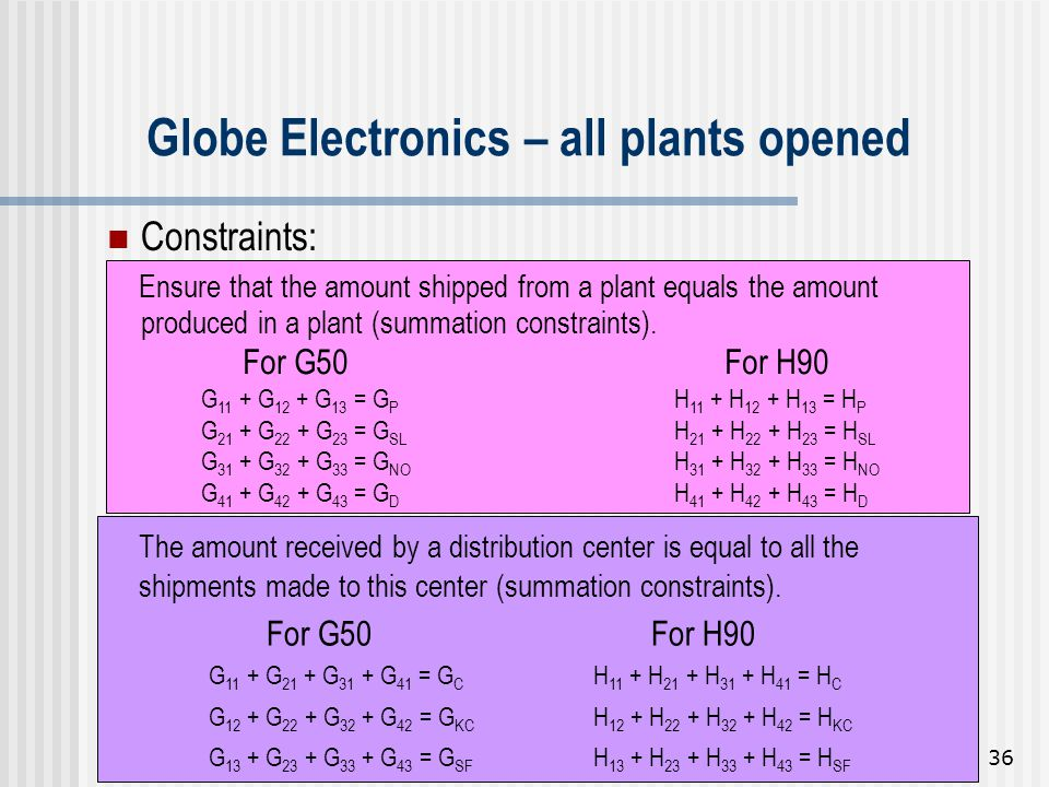Globe Electronics – all plants opened