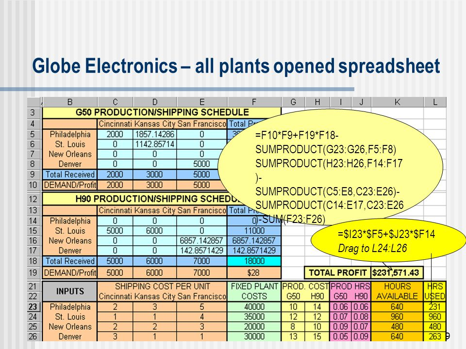 Globe Electronics – all plants opened spreadsheet
