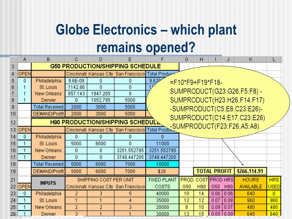 Globe Electronics – which plant