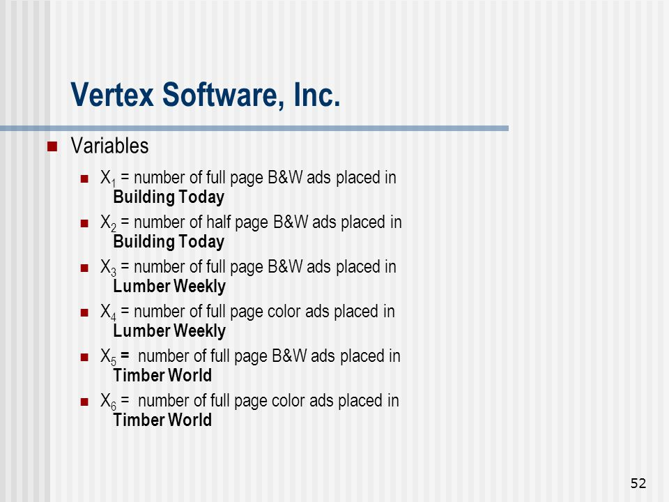 Vertex Software, Inc. Variables