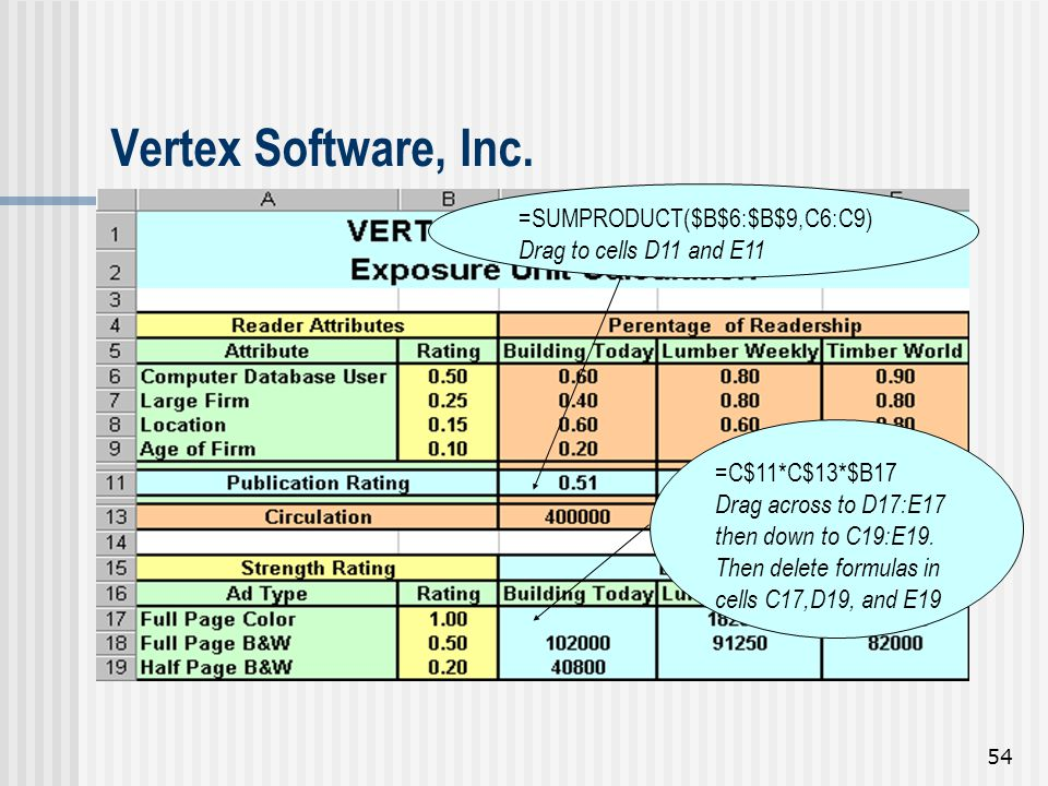 Vertex Software, Inc. =SUMPRODUCT($B$6:$B$9,C6:C9)