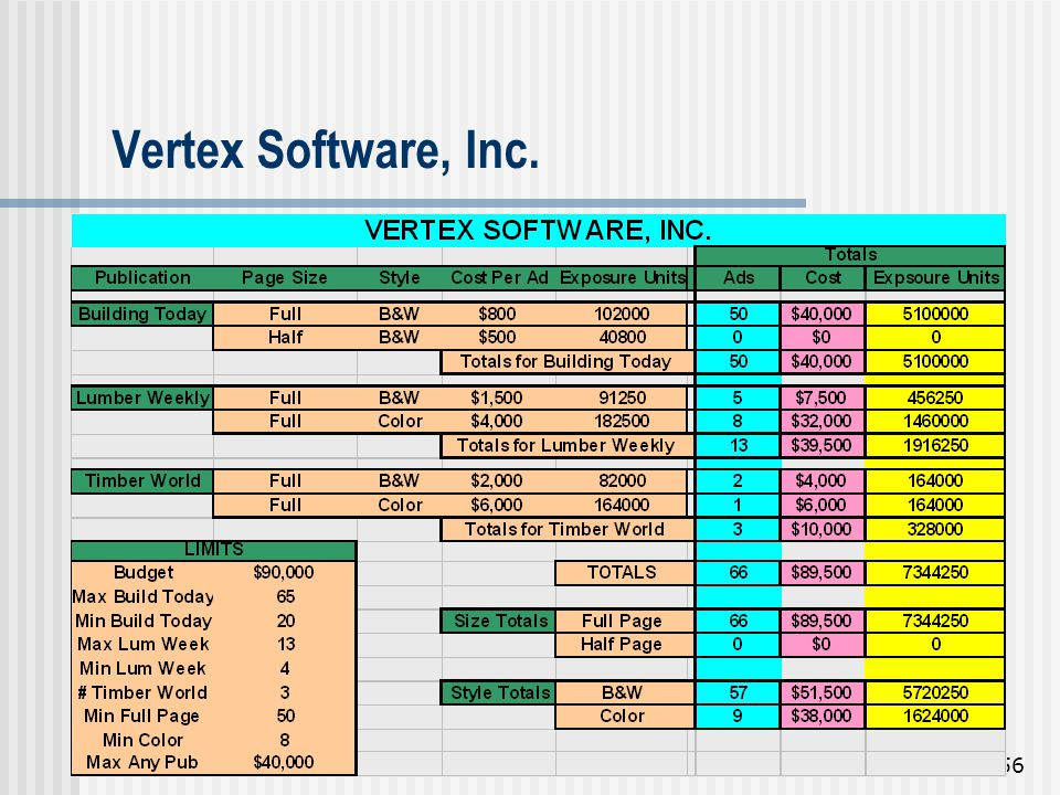 Vertex Software, Inc.
