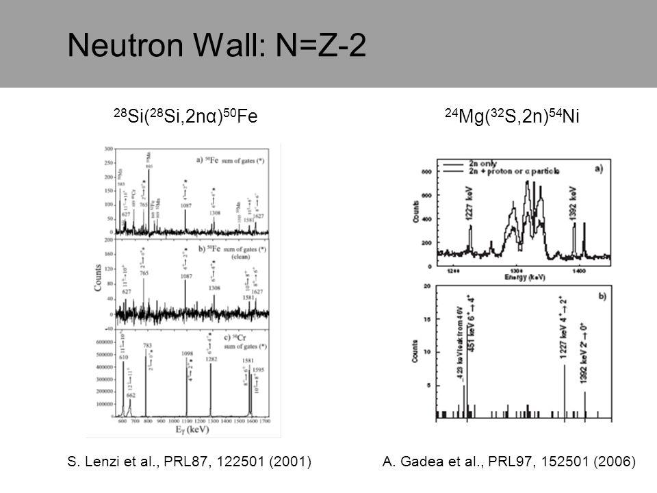 Neutron Wall: N=Z-2 28Si(28Si,2nα)50Fe 24Mg(32S,2n)54Ni