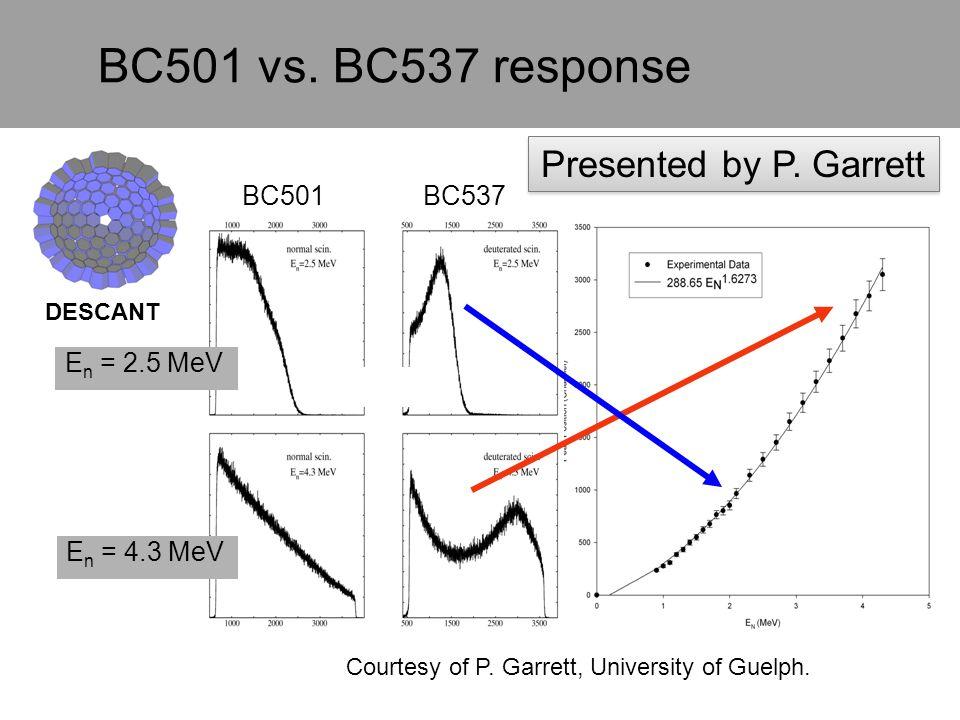 BC501 vs. BC537 response Presented by P. Garrett BC501 BC537