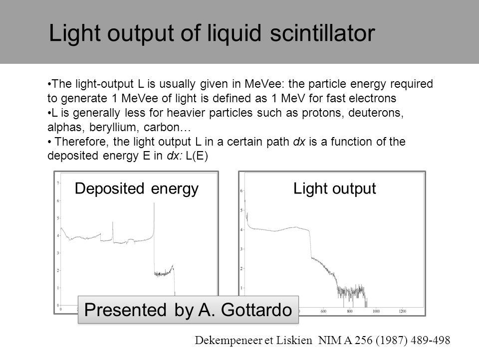 Light output of liquid scintillator