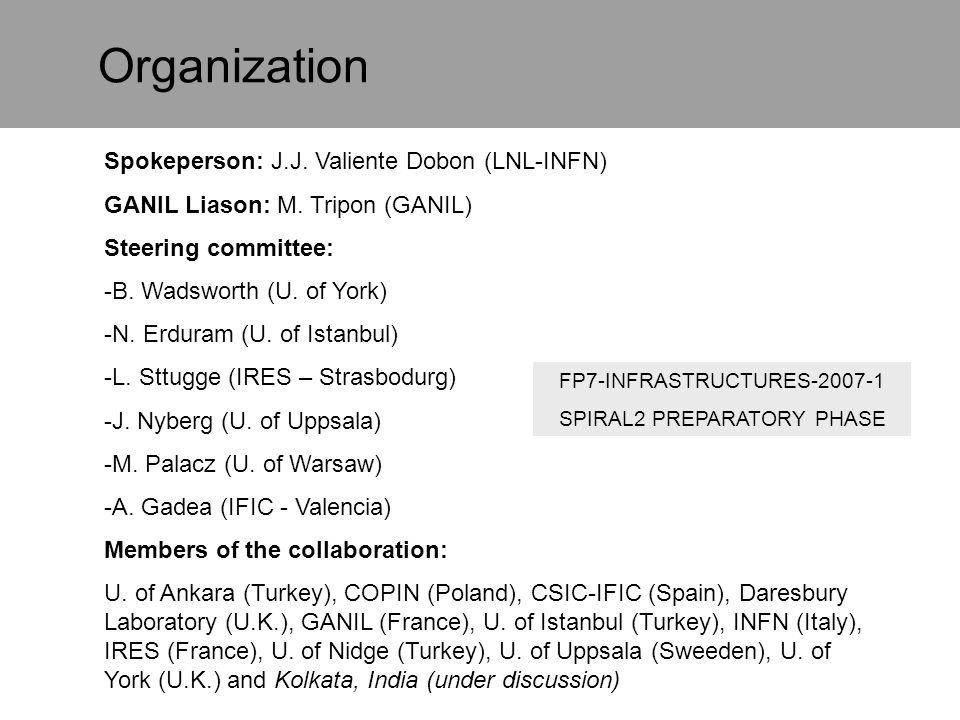 Organization Spokeperson: J.J. Valiente Dobon (LNL-INFN)