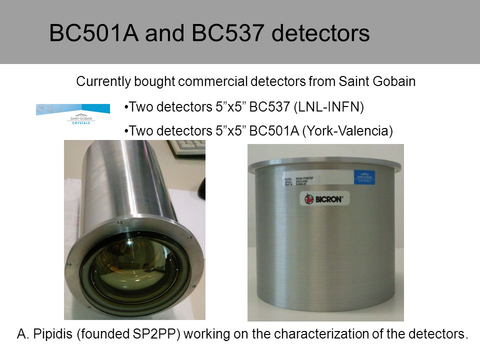 Currently bought commercial detectors from Saint Gobain