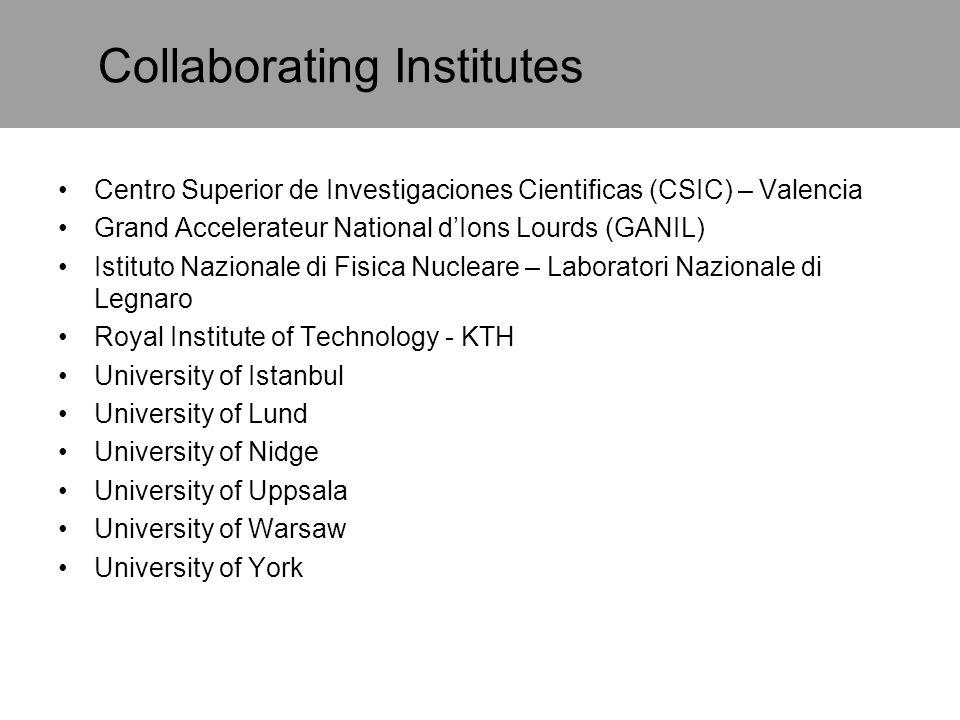 Collaborating Institutes