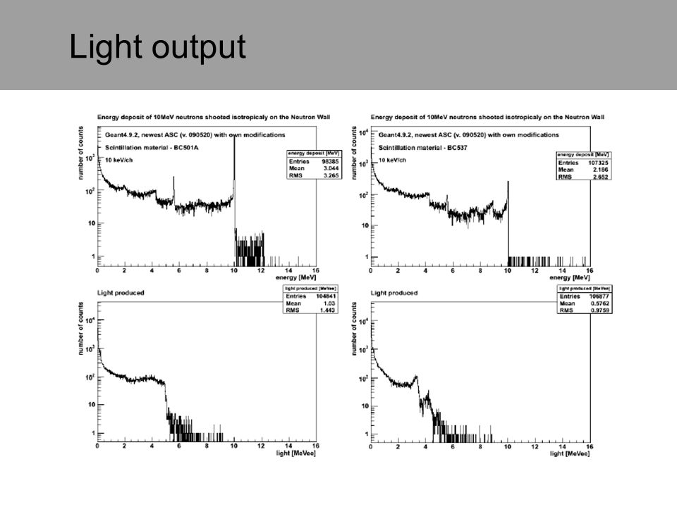 Light output