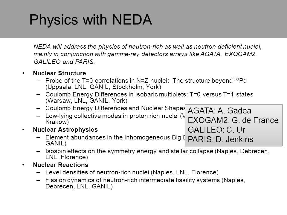 Physics with NEDA AGATA: A. Gadea EXOGAM2: G. de France GALILEO: C. Ur