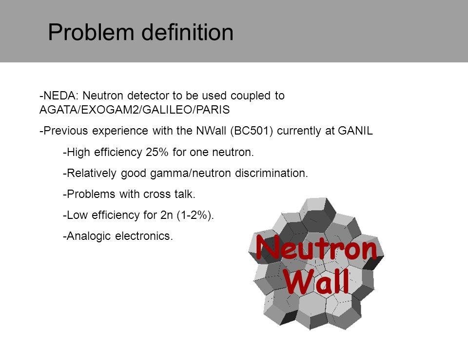 Problem definition -NEDA: Neutron detector to be used coupled to AGATA/EXOGAM2/GALILEO/PARIS.