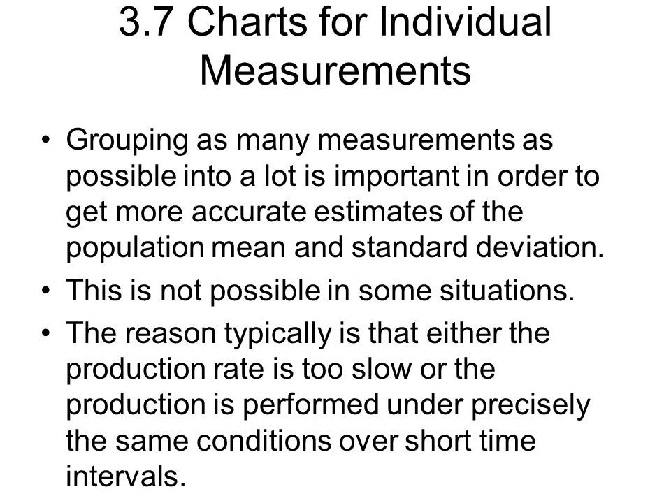 3.7 Charts for Individual Measurements