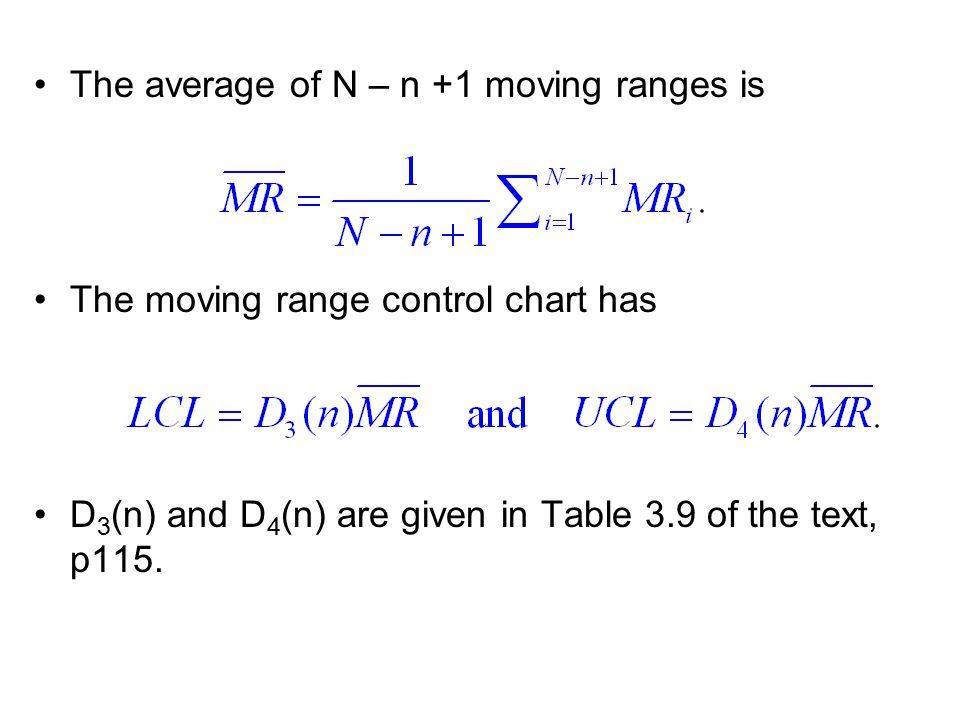 The average of N – n +1 moving ranges is