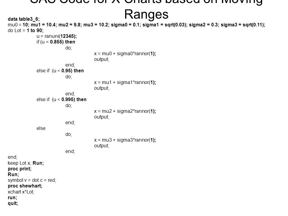 SAS Code for X Charts based on Moving Ranges