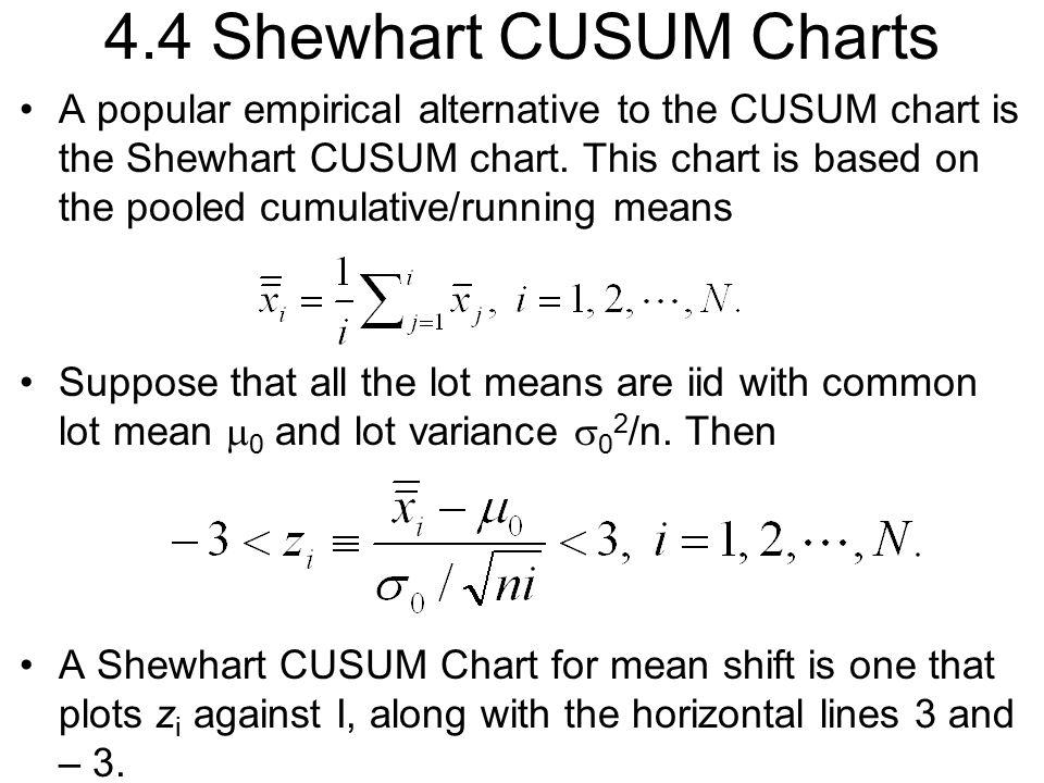 4.4 Shewhart CUSUM Charts
