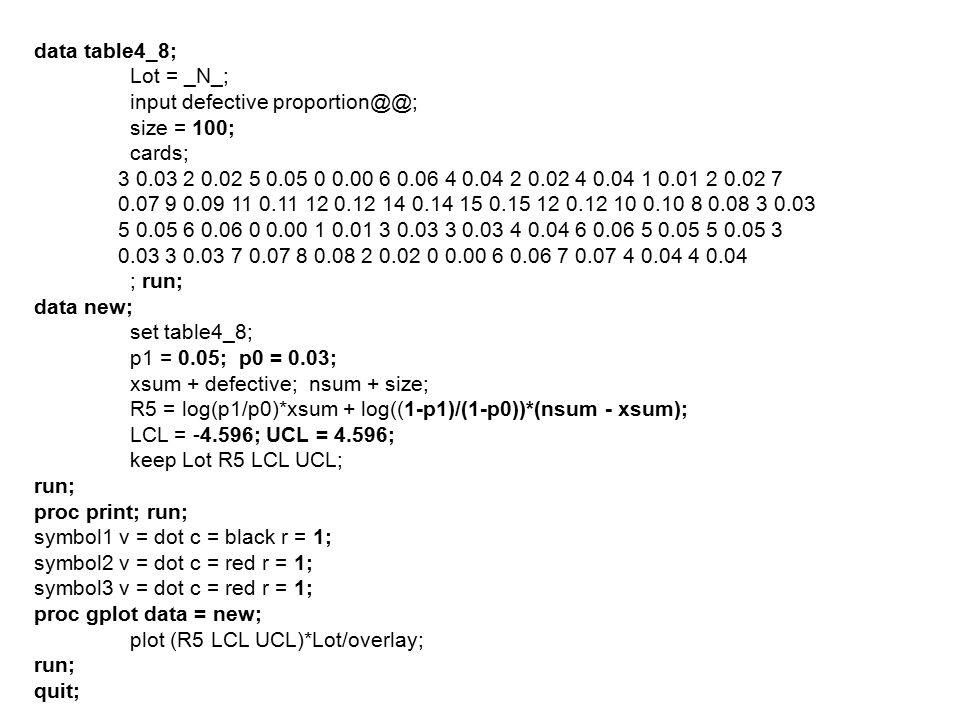 data table4_8; Lot = _N_; input defective proportion@@; size = 100; cards;