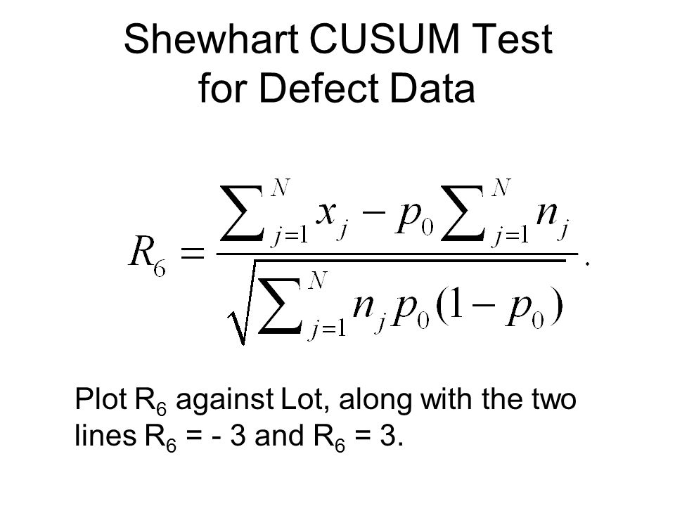 Shewhart CUSUM Test for Defect Data