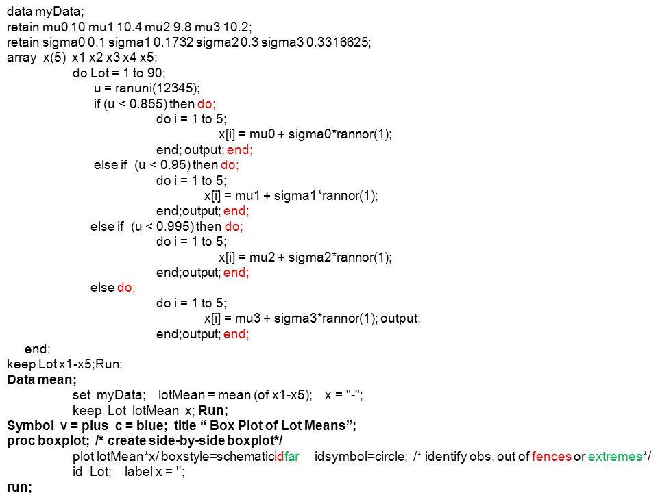 data myData; retain mu0 10 mu1 10.4 mu2 9.8 mu3 10.2; retain sigma0 0.1 sigma1 0.1732 sigma2 0.3 sigma3 0.3316625;