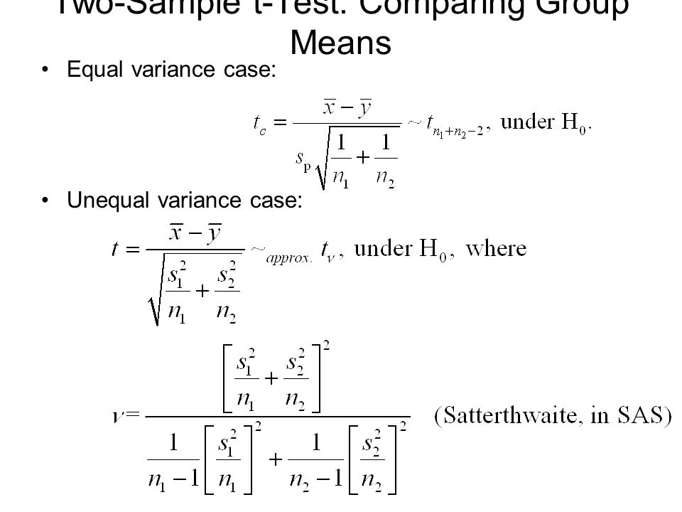 Two-Sample t-Test: Comparing Group Means