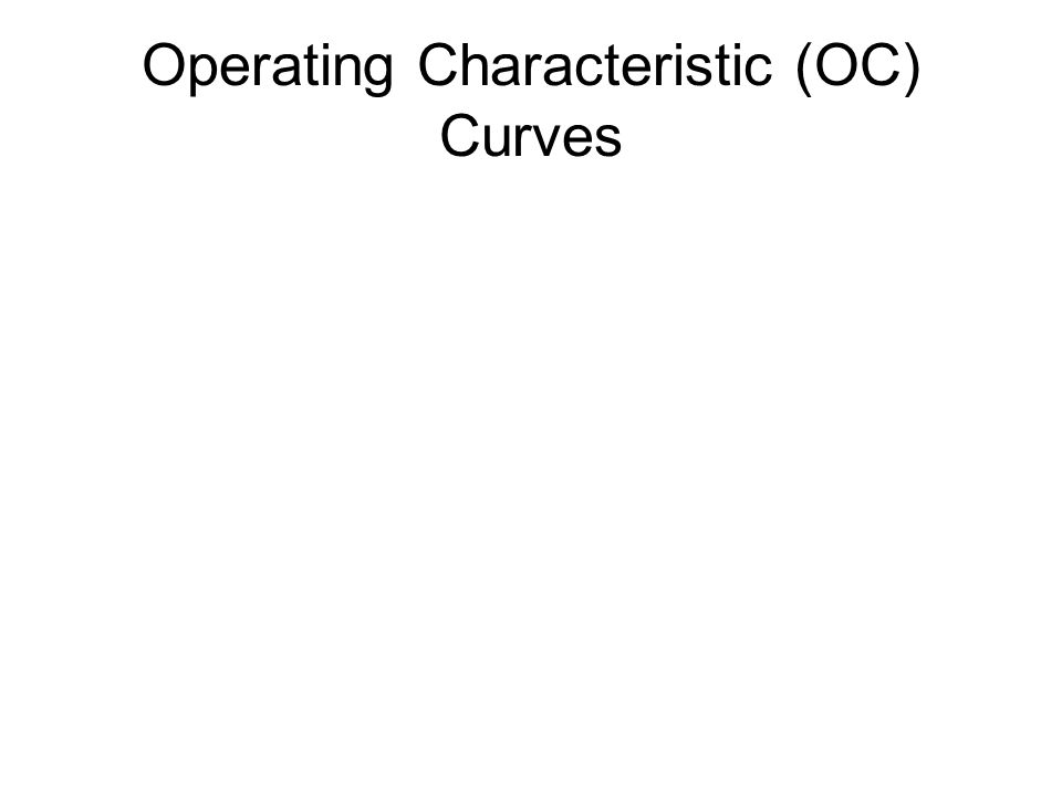 Operating Characteristic (OC) Curves