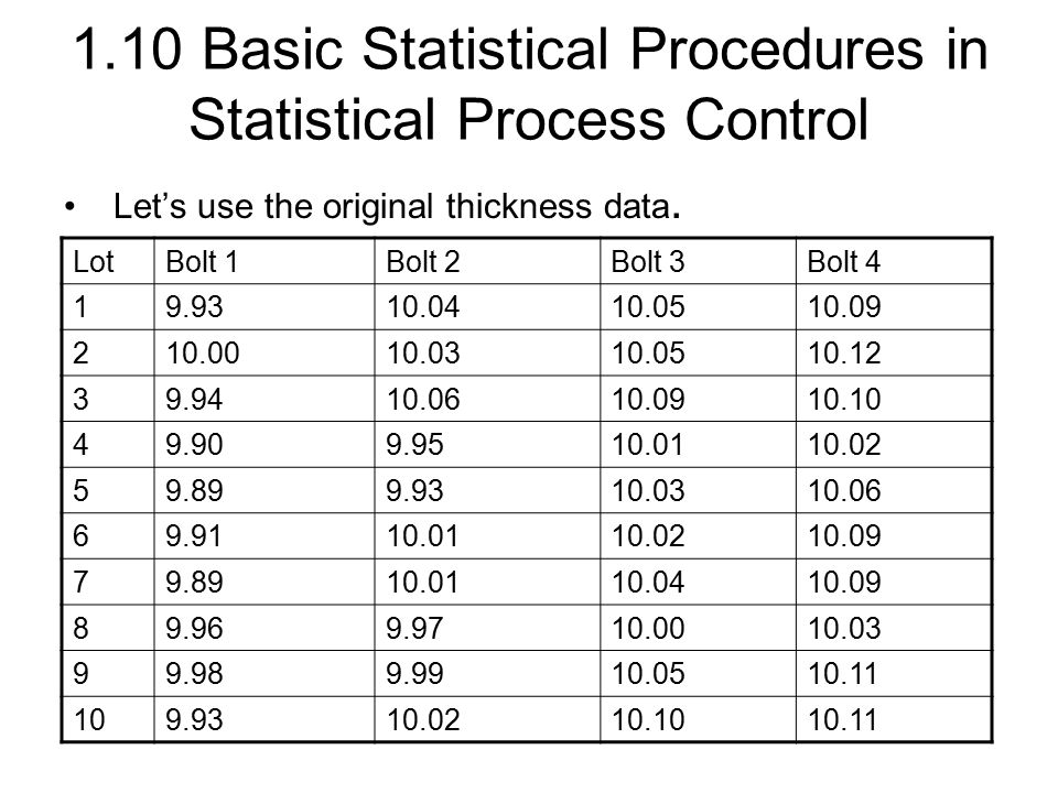 1.10 Basic Statistical Procedures in Statistical Process Control