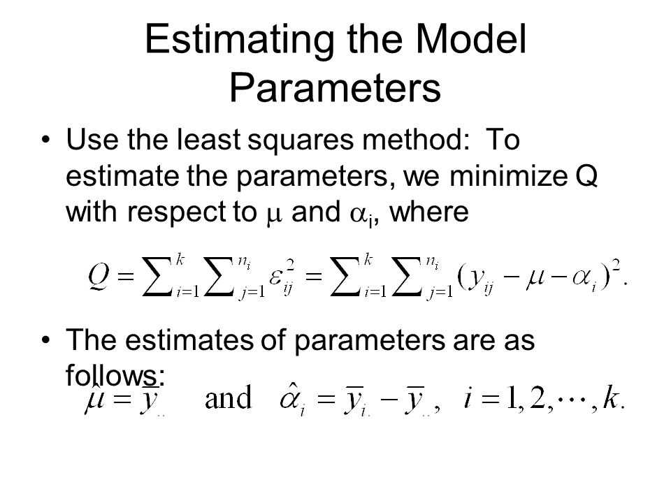 Estimating the Model Parameters