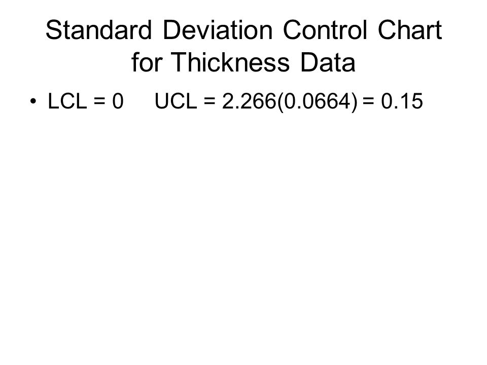 Standard Deviation Control Chart for Thickness Data