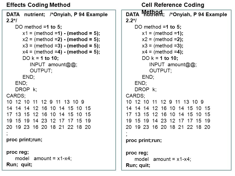 Cell Reference Coding Method
