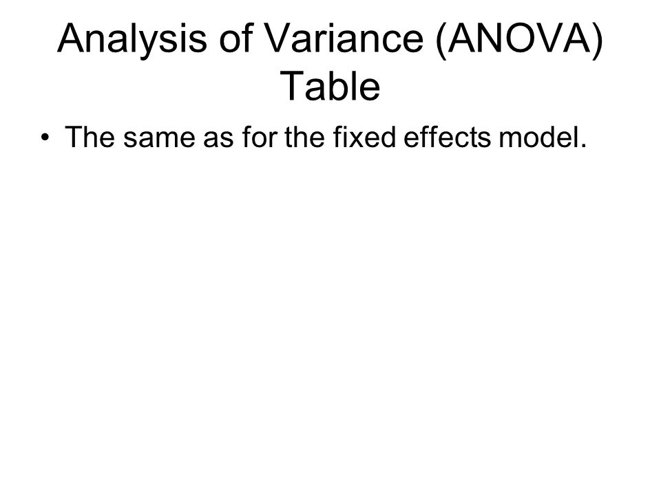 Analysis of Variance (ANOVA) Table