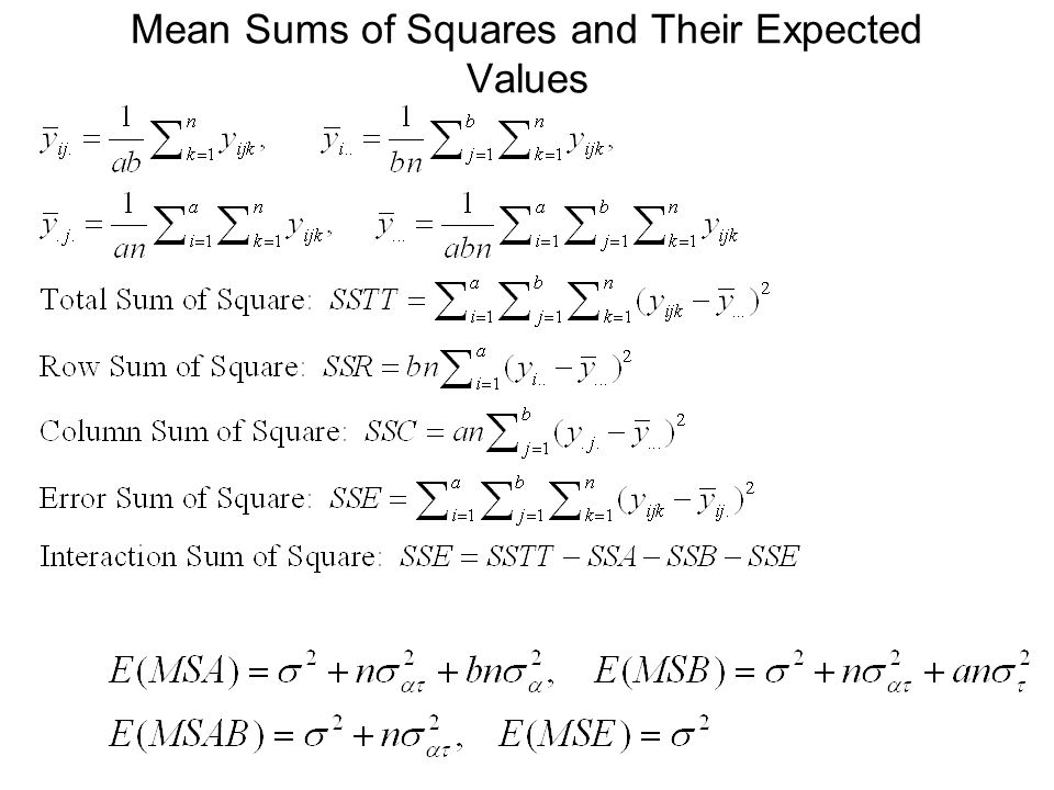 Mean Sums of Squares and Their Expected Values