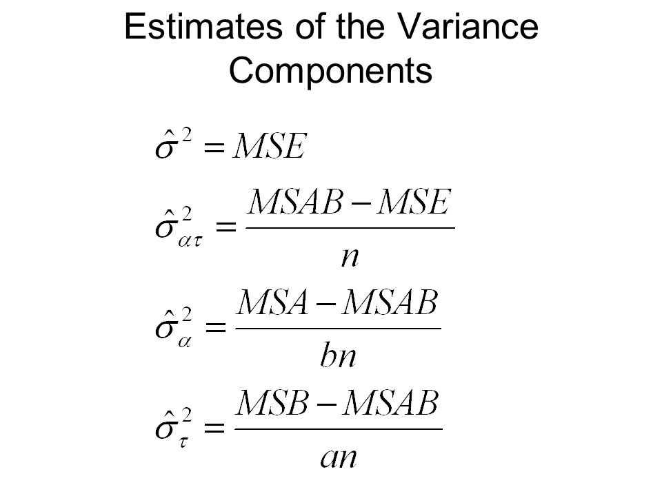 Estimates of the Variance Components