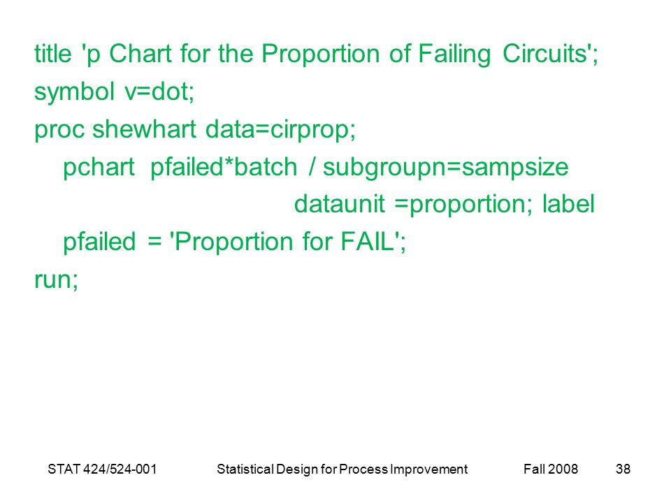 STAT 424/ Statistical Design for Process Improvement Fall 2008