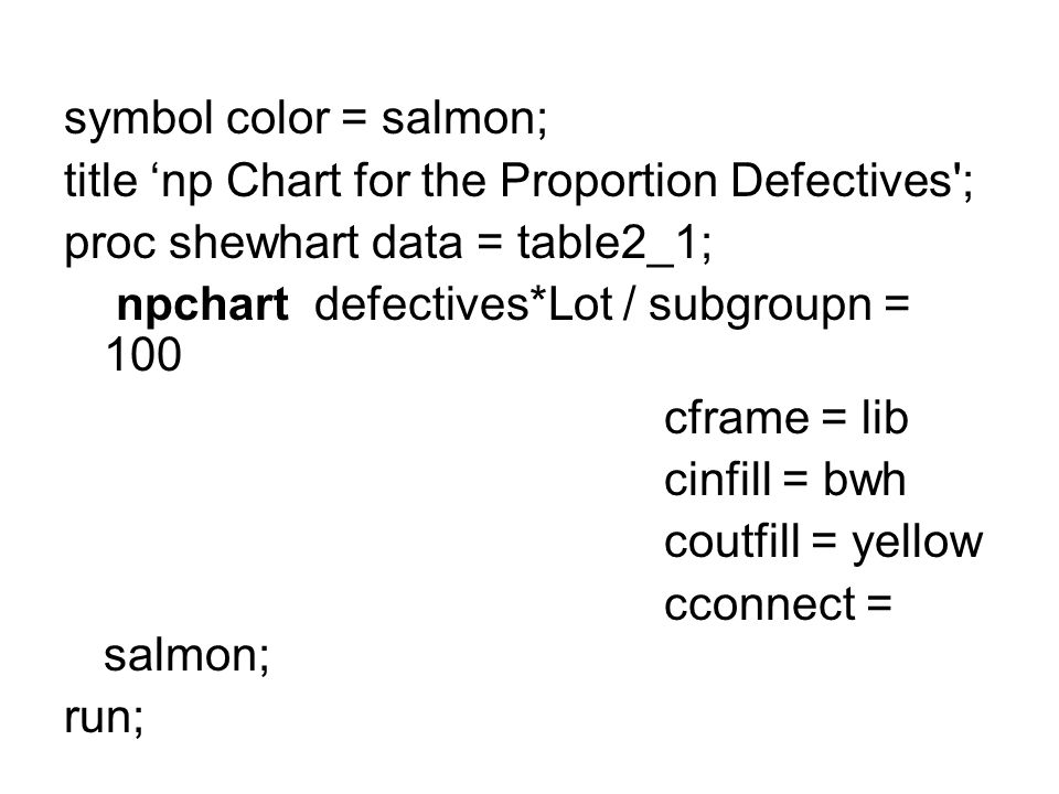 symbol color = salmon; title 'np Chart for the Proportion Defectives ; proc shewhart data = table2_1;