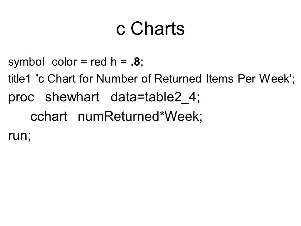c Charts proc shewhart data=table2_4; cchart numReturned*Week; run;