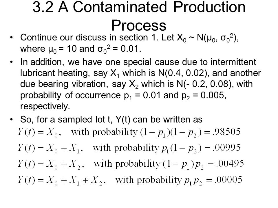 3.2 A Contaminated Production Process