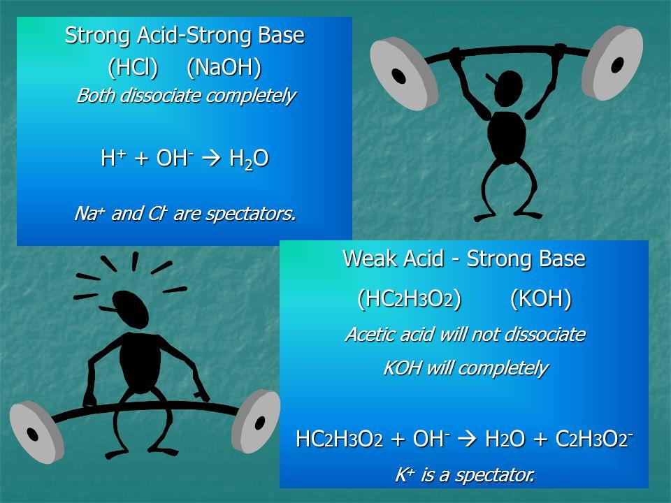 Strong Acid-Strong Base (HCl) (NaOH)