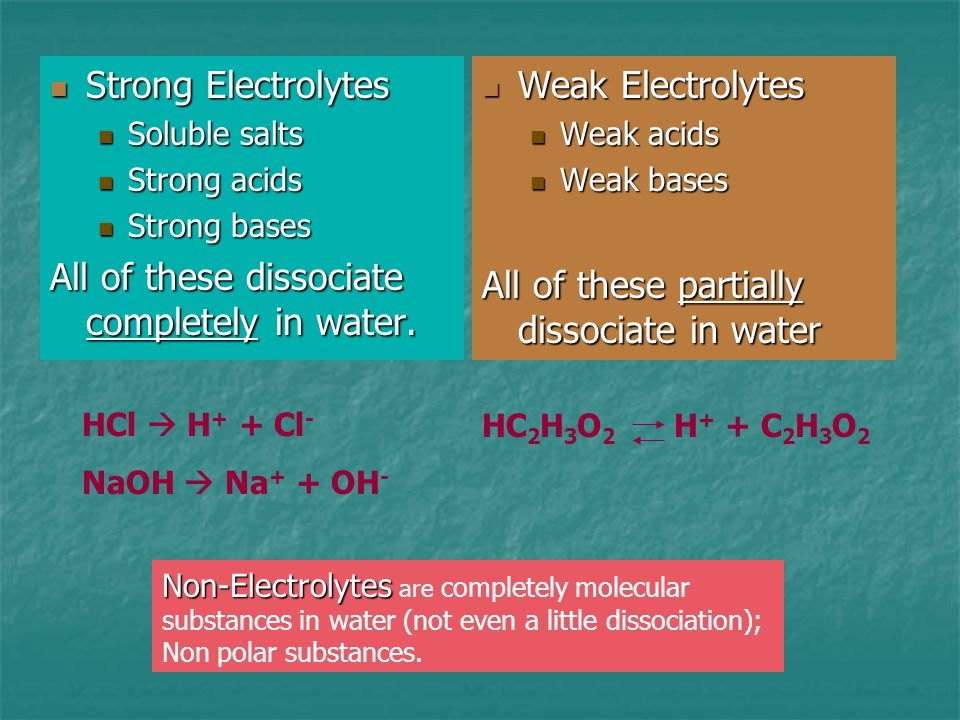 All of these dissociate completely in water. Weak Electrolytes