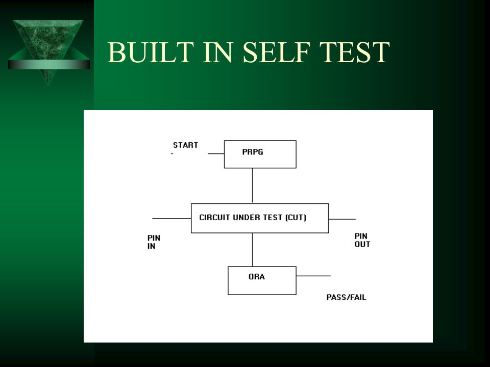 BUILT IN SELF TEST