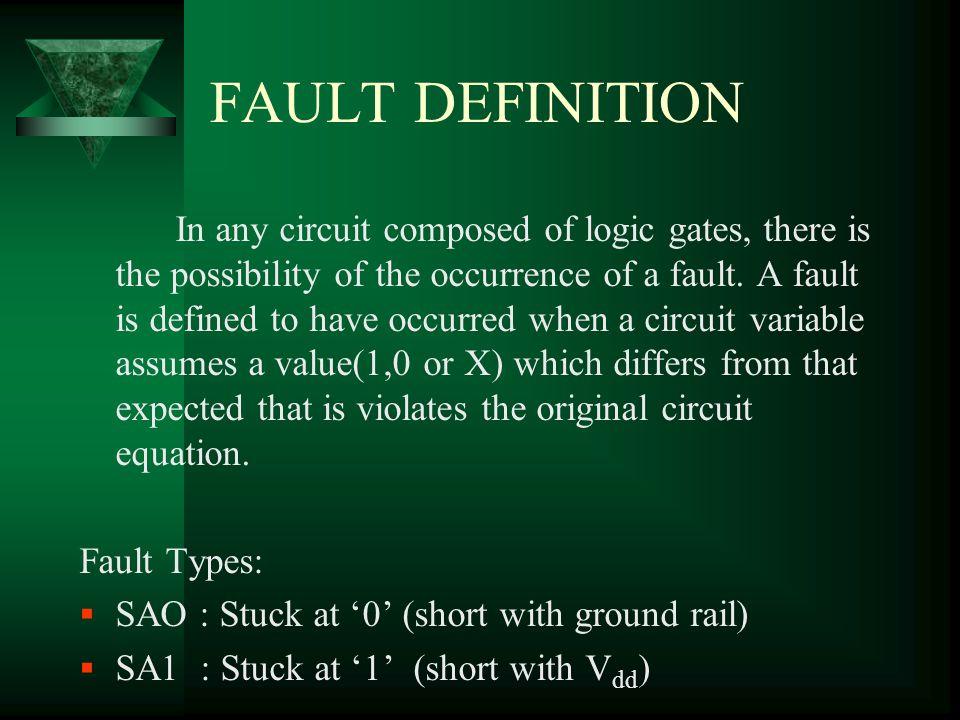 FAULT DEFINITION